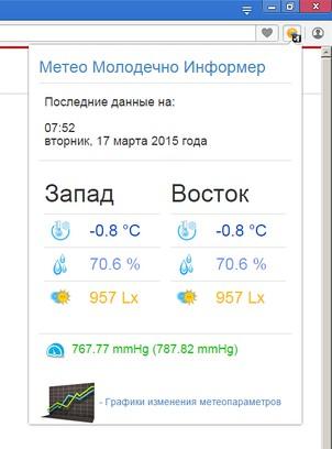 Bildschirmfoto für Метеостанция в Молодечно. Информер.