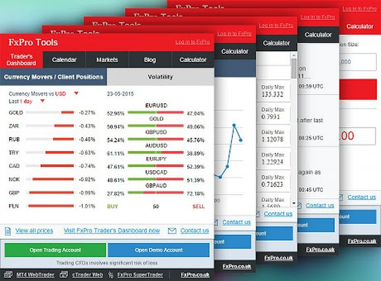 FxPro - Forex Tools for traders 的屏幕截图