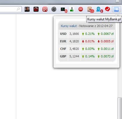 Знімок вікна Kursy walut z MyBank.pl