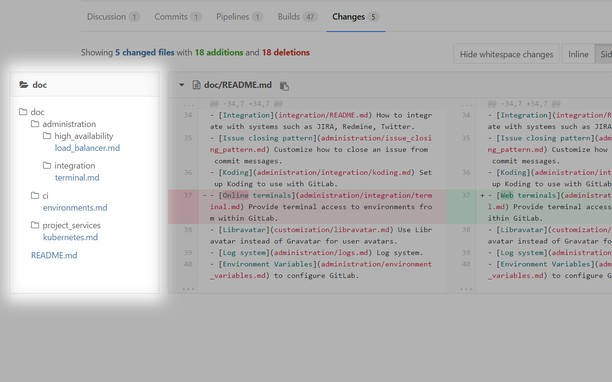 Здымак экрану для GitLab - Tree view