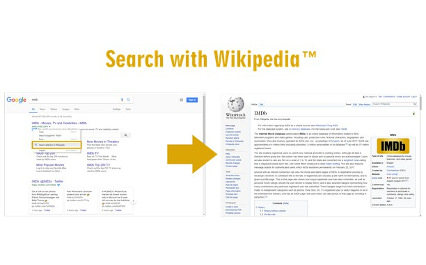 Здымак экрану для Search with Wikipedia™