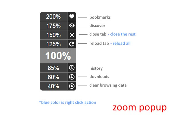 Screenshot for Zoom Popup