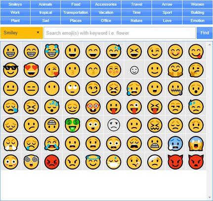 Easy Emoji extension - Opera add-ons