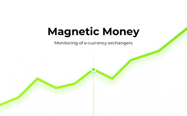 Здымак экрану для Magnetic Money Desktop Int