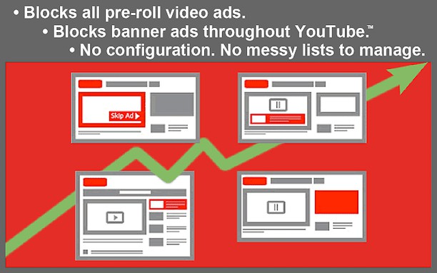 Adblock for Youtube™ extension - Opera add-ons on