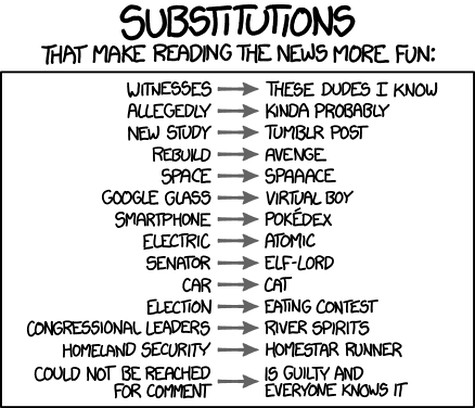 Screenshot for XKCD Substitutions