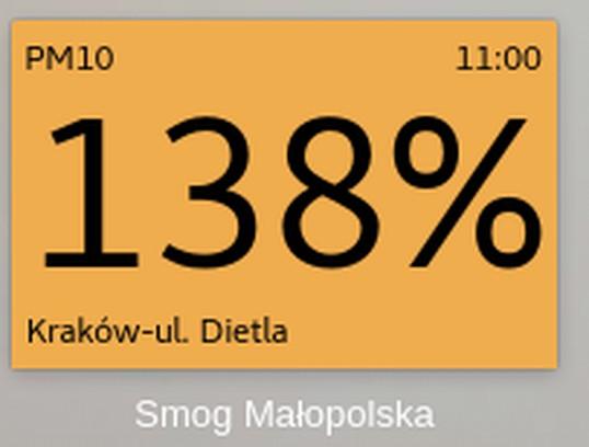 Skermprint foar Kraków Smog Speed Dial
