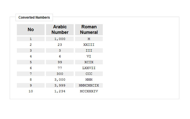 arabic numbers to roman numerals - 612×382