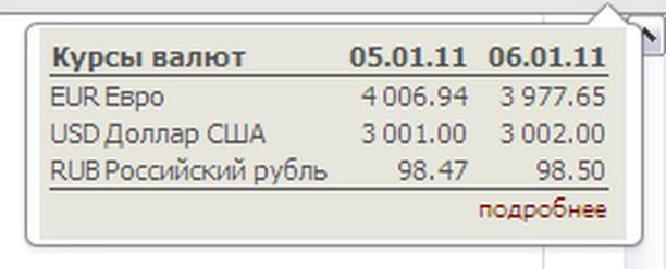 Знімок вікна Курсы валют НБРБ