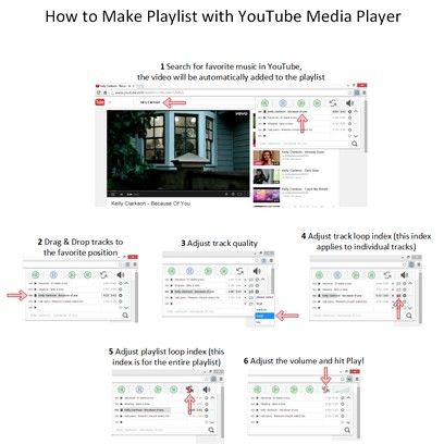 YouTube™ Media Player extension - Opera add-ons