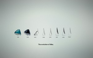 Icon for Evolution of Apple iMac