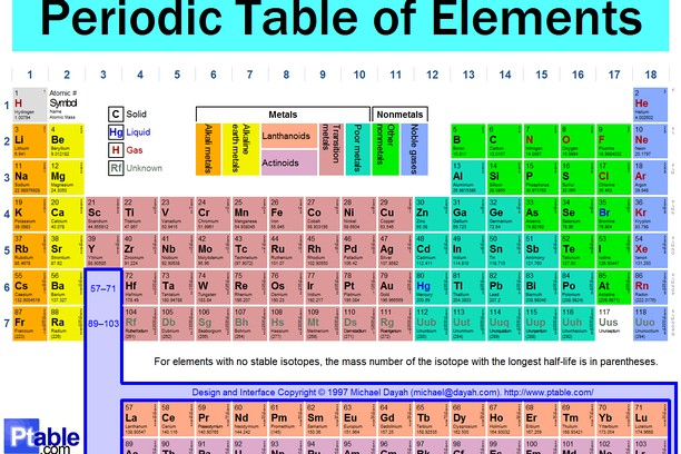 The periodic table of elements wallpaper opera add ons about the wallpaper urtaz Images